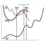 Отличие от других диодных лазеров