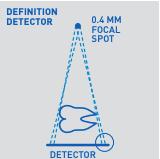 Детектор определения
