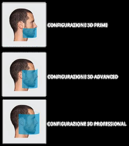 3 конфигурации для удовлетворения всех клинических и диагностических потребностей